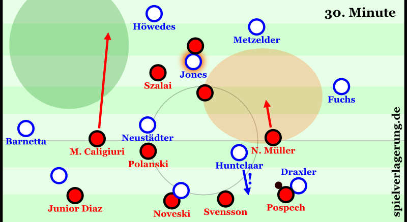 Mainz kontert zum 1:0 in der 30. Minute.