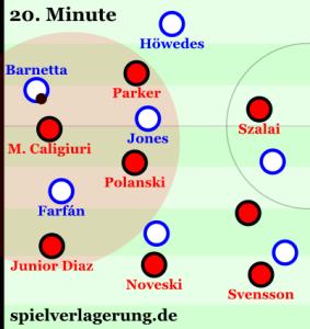 Schalke am Flügel