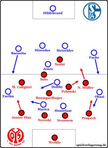 Schalke v Mainz - 4132v4141