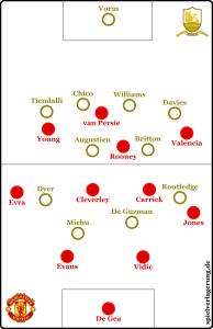 Swanses Pressing zu Beginn - Cleverley ist zwar schwierig zu bespielen, hat beim Bespielen aber Räume. Später wird er enger gedeckt und man erzeugt stattdessen weniger Druck. Vidic war es dann auch, der in der Passsicherheit negativ auffiel.