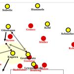 Die Spielzüge des Jahres: Dortmunds herauskippender Sechser