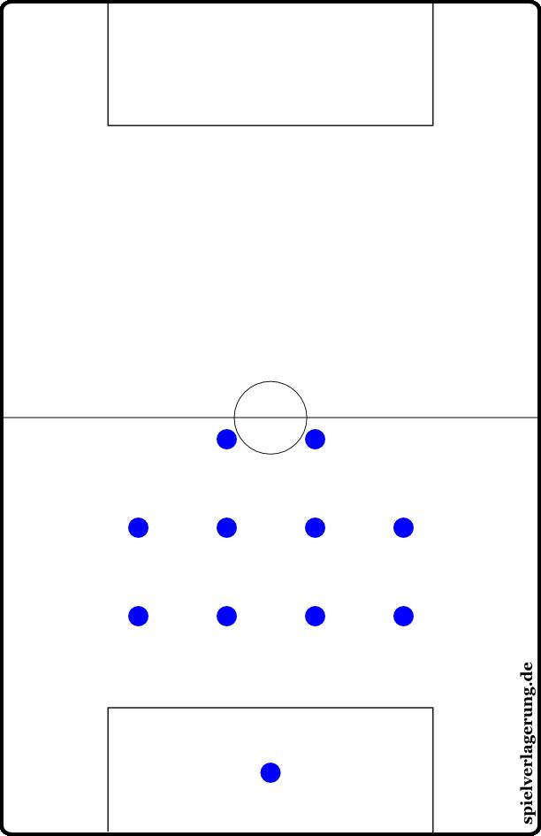 in diesem Artikel gehen wir in allen Spielszenen von einer 4-4-2-Defensivformationen aus