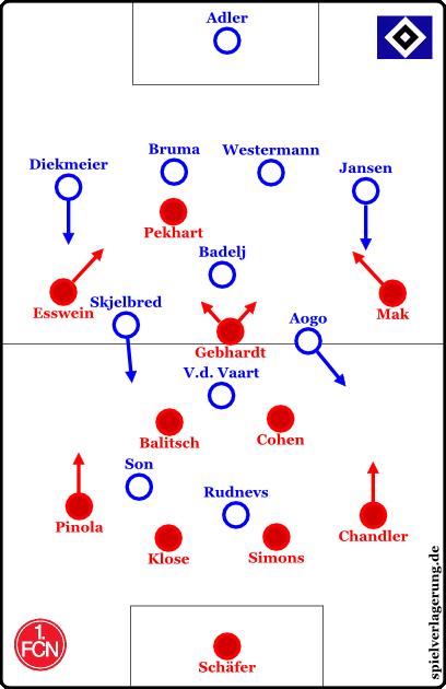 Bruma und Skjelbred kamen bereits in Halbzeit 1 neu ins Spiel - es veränderte aber nichts.