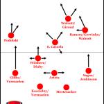 Arsenal FC 2012/2013