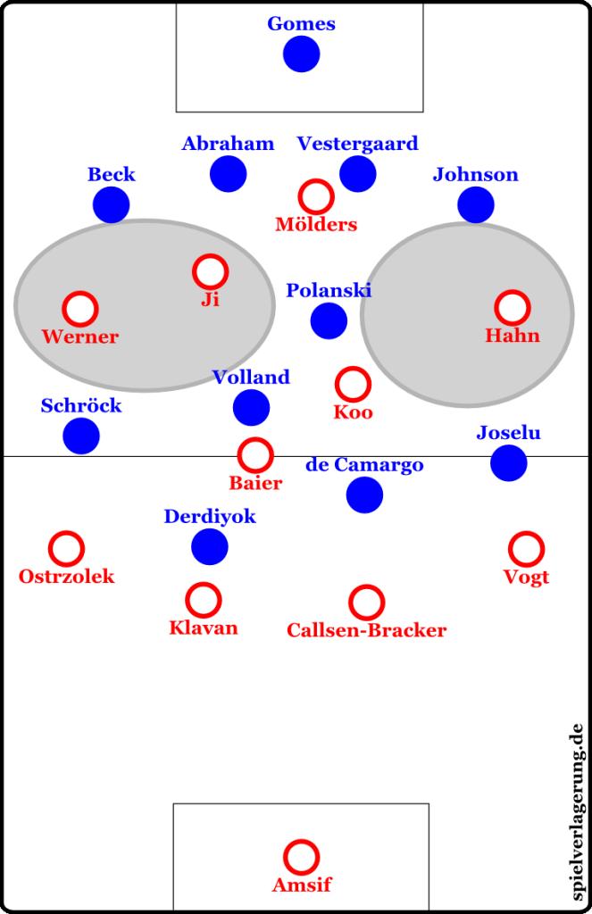 Augsburg gegen Hoffenheim - Hoffes 4-1-3-2