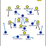 Borussia Dortmund – Hamburger SV 1:4