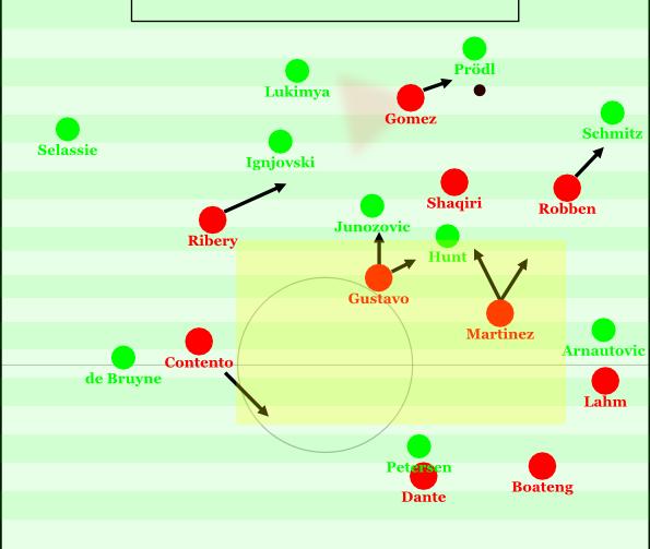 Bayern gegenpressing
