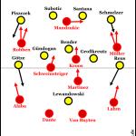 FC Bayern München – Borussia Dortmund 1:0