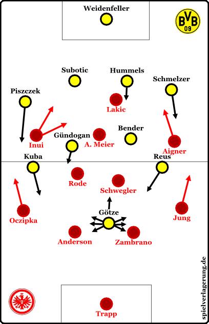 Dortmund in Unterzahl