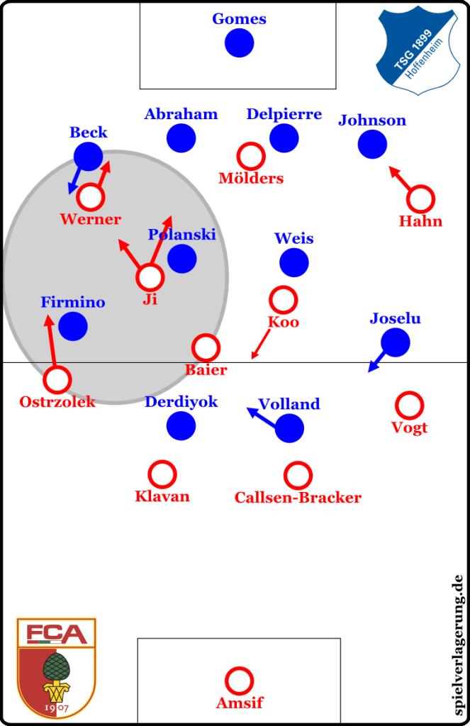 Grundformationen - Augsburg gegen Hoffenheim