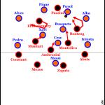 AC Milan – FC Barcelona 2:0