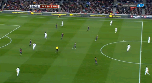 Barcelona in ihrer Formation; Pressing?
