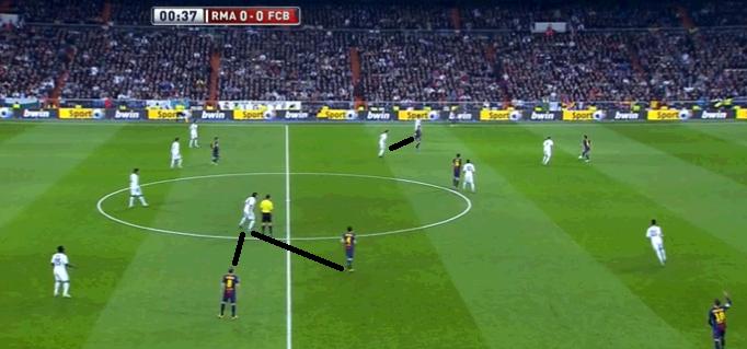 Khedira bleibt halbrechts, er hat zwei Referenzpunkte, während Xabi Alonso sich situativ manndeckend an Pedro(!) orientiert und den Ball erobert