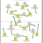 SV Kompakt: Afrika-Cup 2013 Viertelfinale