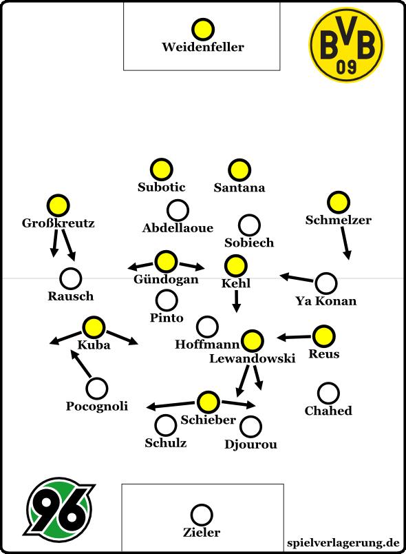 BVB 3-1 Hannover