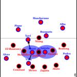 FC Barcelona – AC Mailand 4:0