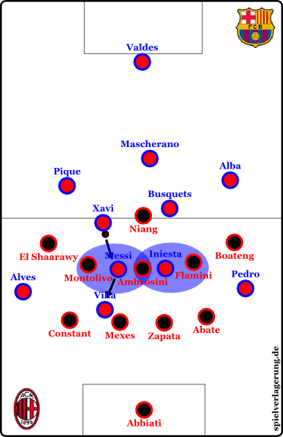 Barcelona in their 3-3-4 offensively and the possibility to play into tight spaces for strategic winning of spaces