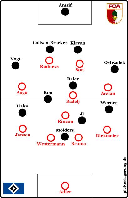 Pressing des HSV im 4-1-3-2. Bei den Augsburgern war es etwas mannorientierter, aber formativ ähnlich.
