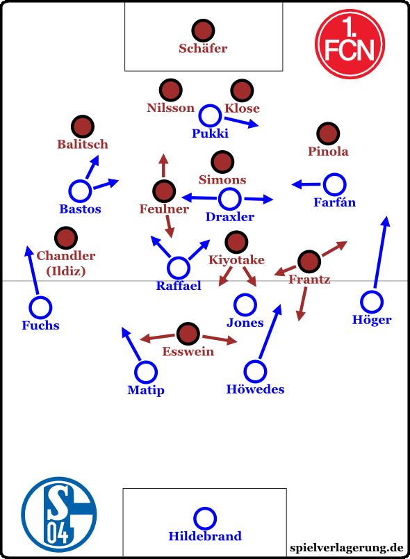 Nürnberg - Schalke _ Hz2