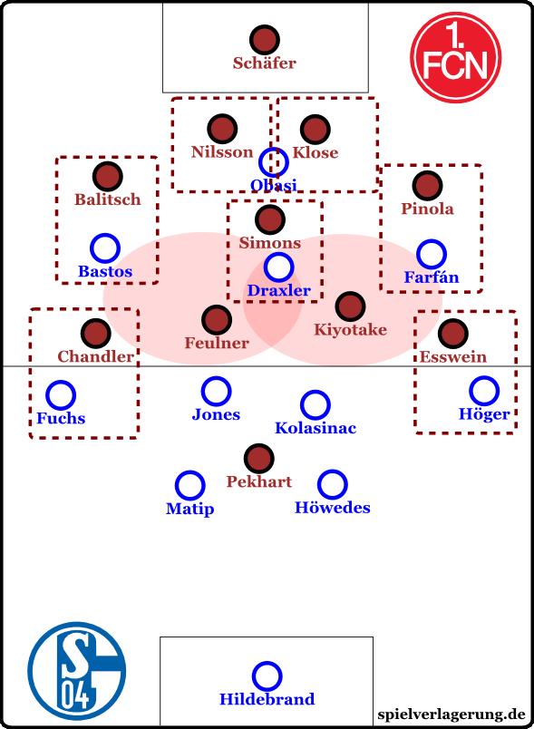 Schalkes Manndeckungen trichterförmig, die Achter stopfen Löcher.