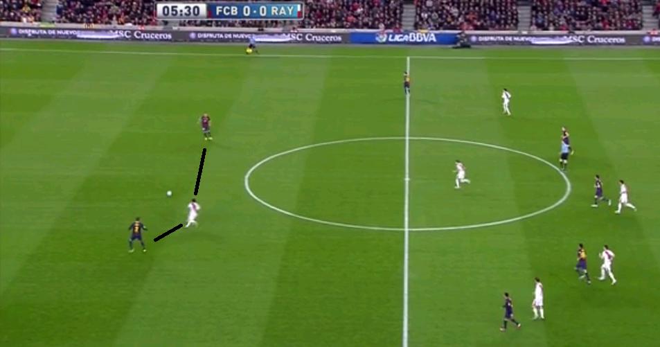 Eine weitere Besonderheit im Pressing Rayos war ihre Druckerzeugung, wenn Barcelona wie üblich den Ball aus engen Räumen wieder nach hinten zirkulieren ließ. Die meisten verharren dann in ihrer Position oder rücken vorsichtig nach vorne. Nicht Rayo Vallecano. Diese lassen den höchsten Spieler wie einen Olic den Gegenspieler jagen und der Rest schiebt nach.