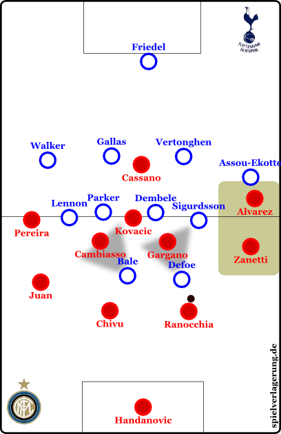 Tottenham's Pressing Wedges