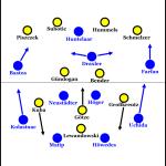 Schalke 04 – Borussia Dortmund 2:1