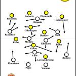 Borussia Dortmund – Real Madrid 4:1 | Basisanalyse
