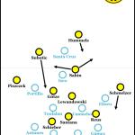 Borussia Dortmund – Malaga C.F. 3:2