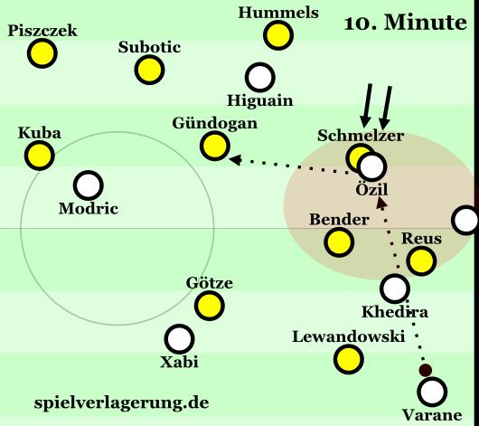 BVB Real Min 10