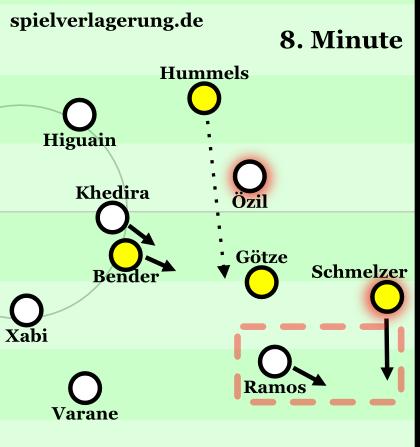 BVB Real Min8a