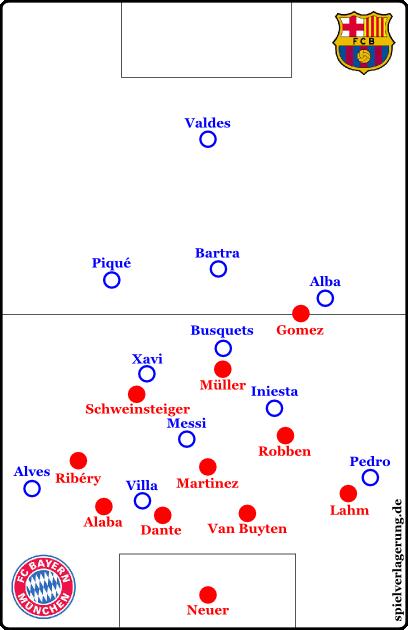 Darum könnte sich auch Gomez an Alba orientieren und Robben an Iniesta. Dies wäre eine interessante Asymmetrie mit vielen situativen Mannorientierungen in der Mitte.