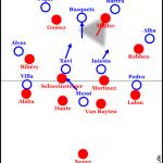 Fünf Fragen zu Bayern gegen Barcelona