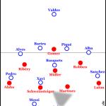 FC Bayern München – FC Barcelona 4:0 | in-depth