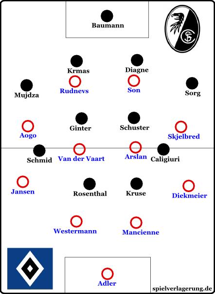 HSV FREIBURG