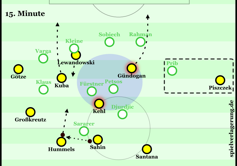 Dortmunds 2:0