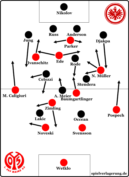 mainz-frankfurt2