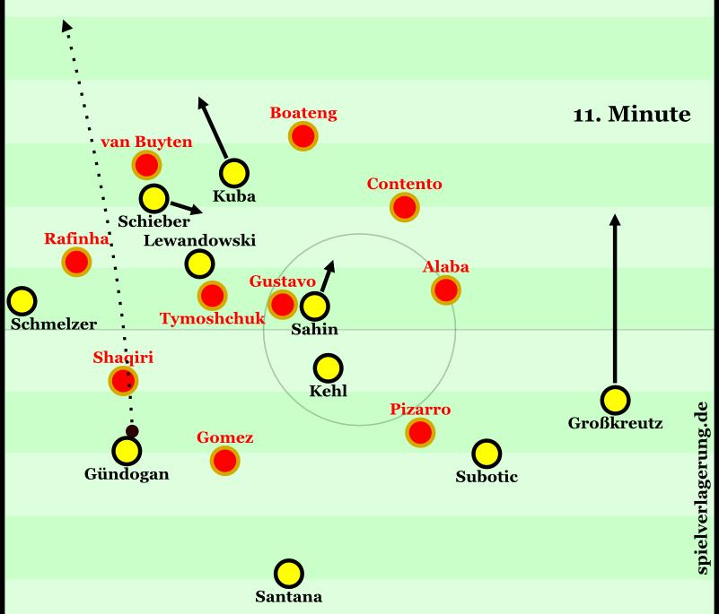 BVB 1-0