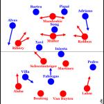 FC Barcelona – FC Bayern München 0:3