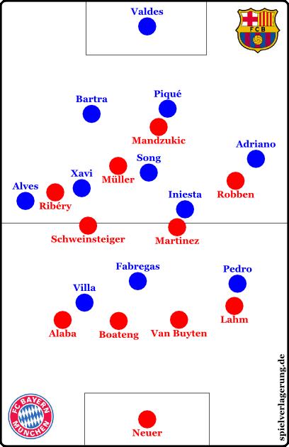 Beispielhafte Pressinganordnung der Bayern
