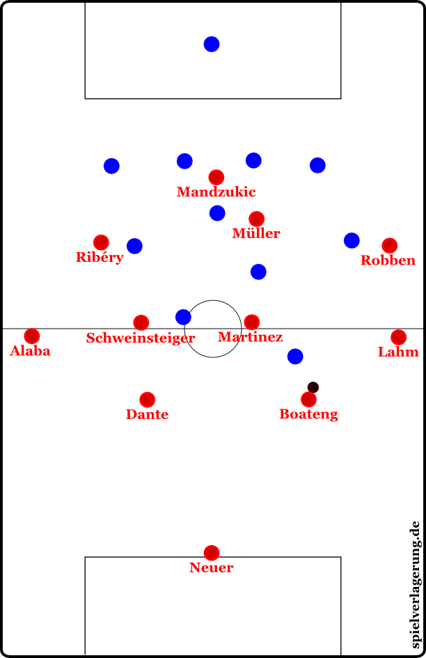 Eine alternative Variante des 4-1-3-2.