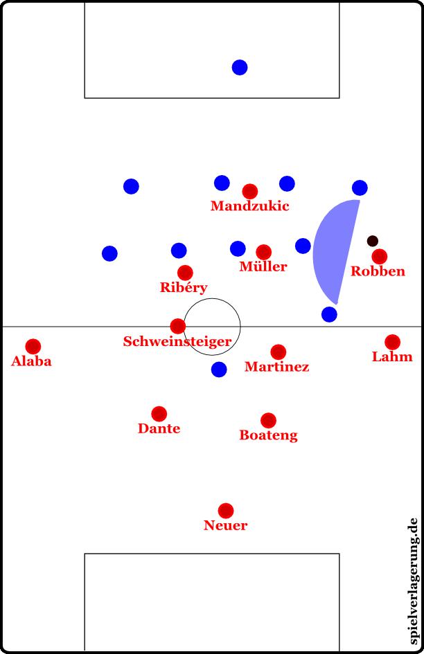 Bayern vs Y - Halbmond