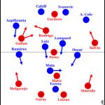 Benfica Lissabon – Chelsea FC 1:2