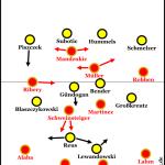 Borussia Dortmund – FC Bayern München 1:2 | Champions-League-Finale