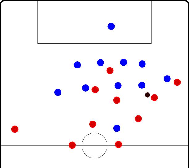 Auf Außen gibt es einen festen ballnahen Manndecker, es entsteht eine 4-4-1(+1)-Situation. Freie Spieler gibt es ballfern und in der Abwehrkette. Alternative Manndeckungszuteilungen bedeuten unterschiedliche freie Spieler.