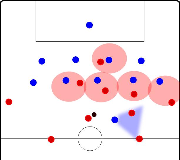 Hier sehen wir die räumlichen Zuteilungen. Kommt ein Spieler in den Raum, orientiert man sich lose mannorientiert an ihm.
