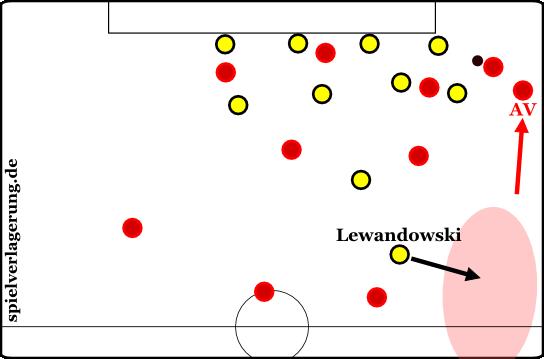 VS Bvb Lewandowski