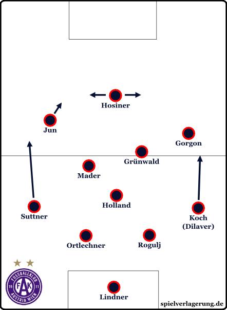 Austria Wien 2012/2013
