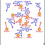 Italien – Spanien 2:4 | U21-EM-Finale