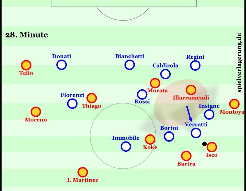 U21 Finale - Italien Pressing Min28